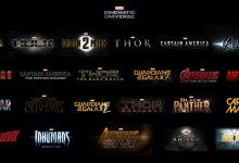 Are Superhero Movies Getting Too Much Hype?