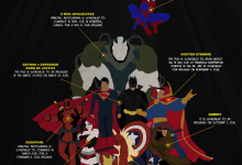 2016 Comics Movies: A Complete Preview