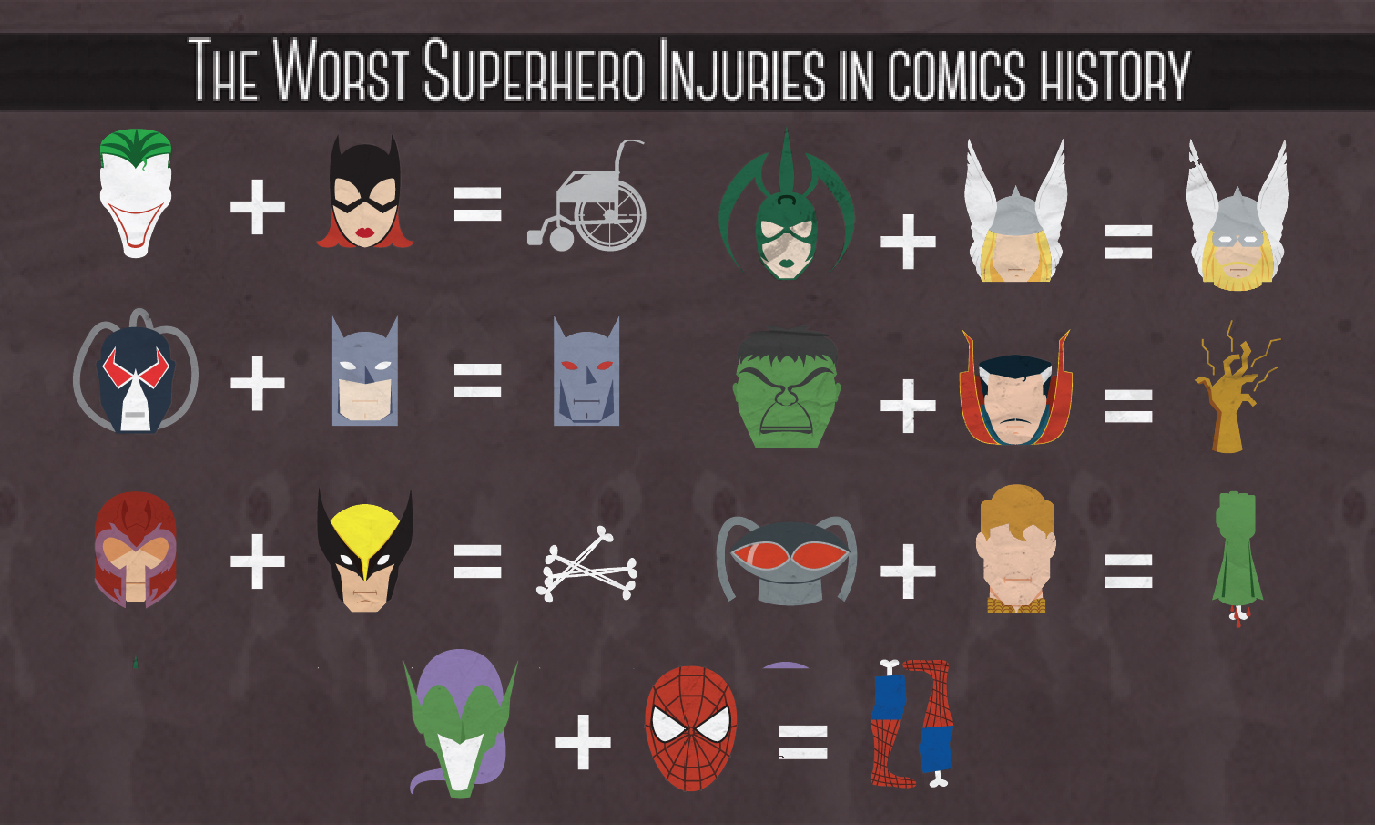 Superhero Injuries