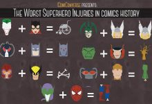 The Worst Superhero Injuries In Comics