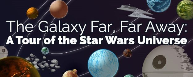 Star Wars: A Planetary Guide Book