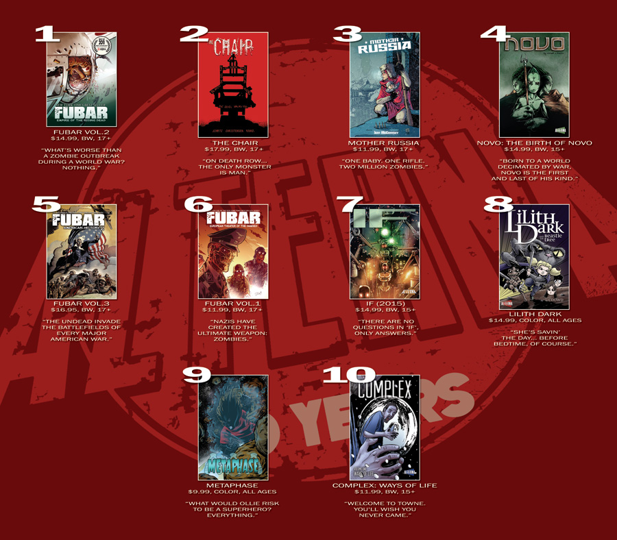 A list of Alterna's top ten best sellers (Care of Alterna Comics)