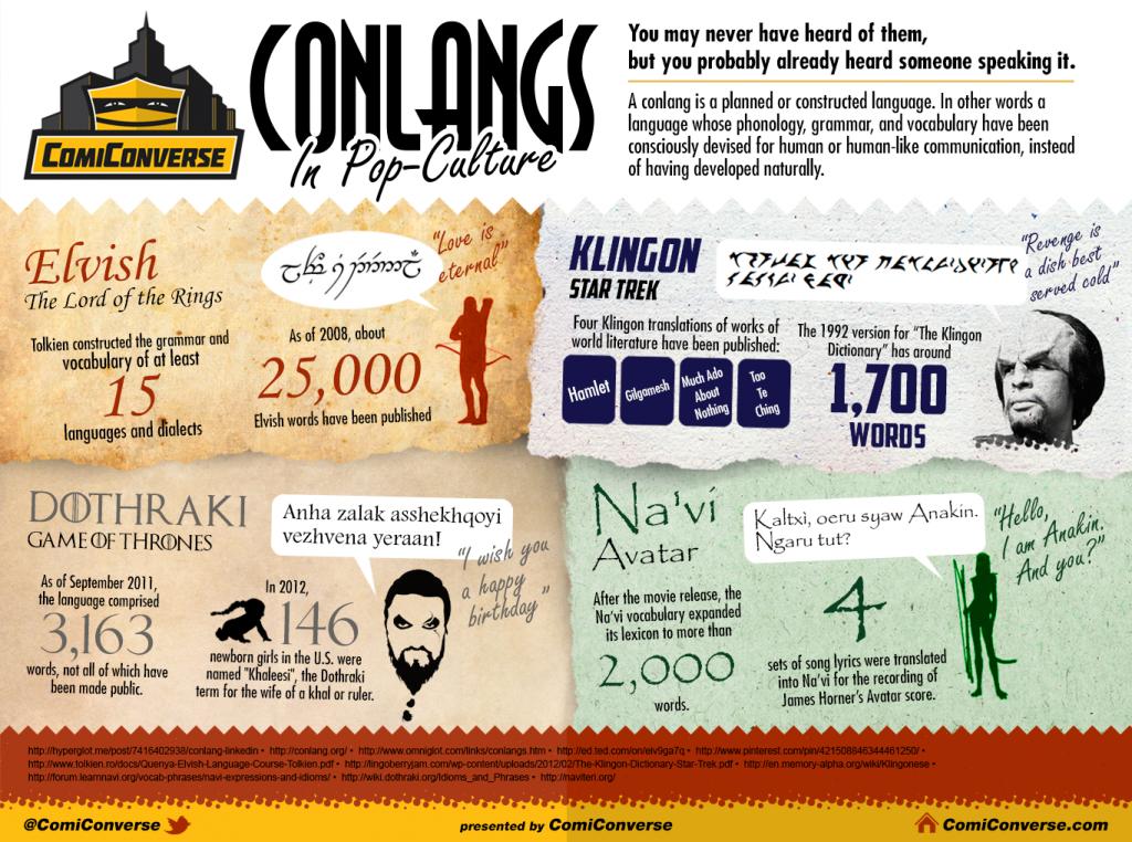 ComiConverse Conlangs Infographics