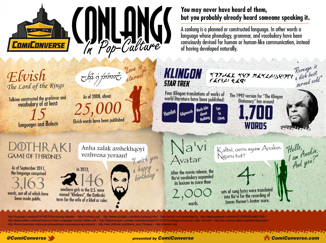 Conlangs