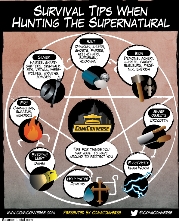 supernatural-infographic-6