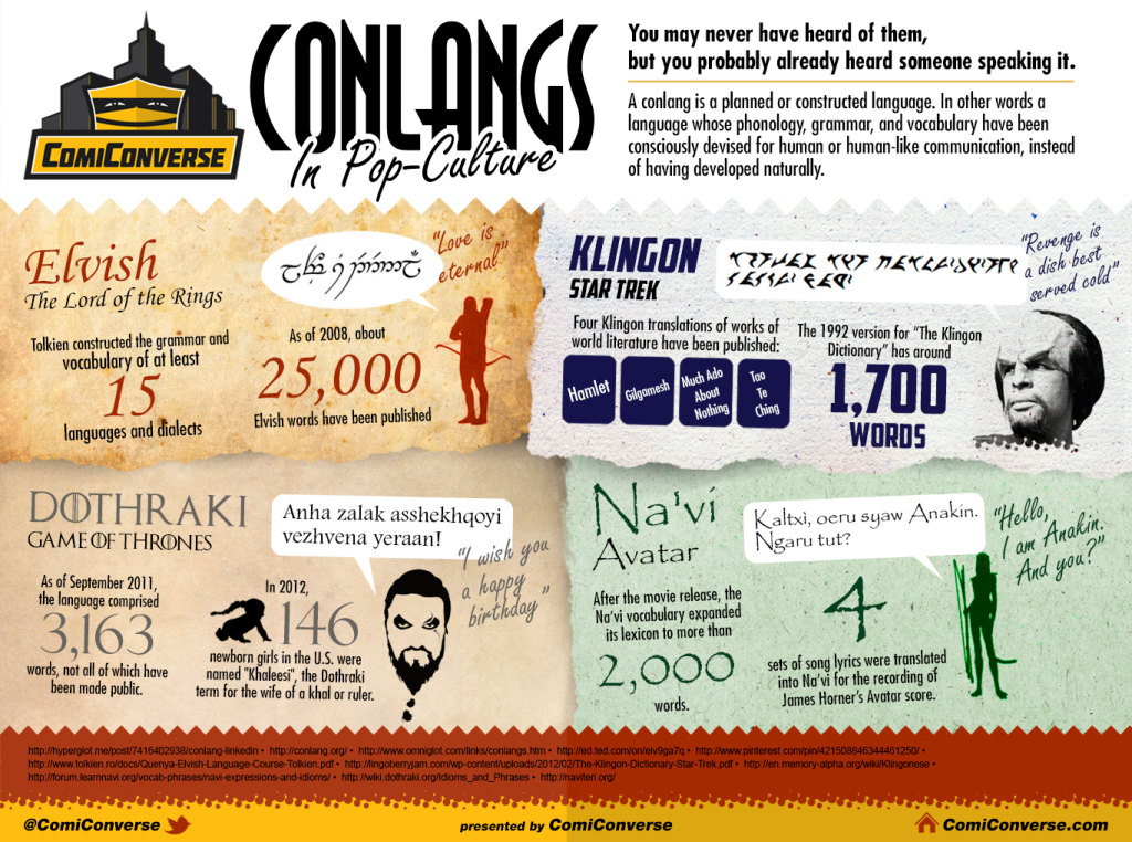 ComiConverse Conlangs Infographics